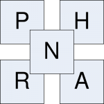 Plain PH(N)RA Logo